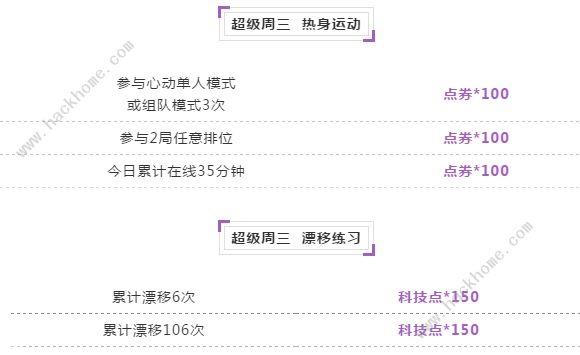 QQ飞车手游镜生日企划活动大全 星舞者免费兑换奖励一览[多图]图片3