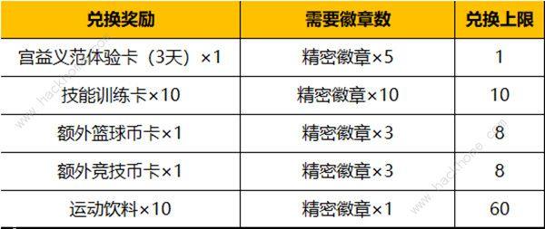 灌篮高手手游6月29日更新公告 新球员宫益义范上线[多图]图片2