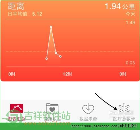 苹果iOS8健康(Health)医疗急救卡使用图文教程[多图]
